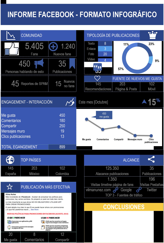 Plantilla-informe-infográfico-de-Facebook-Informe-Infográfico-1 ...