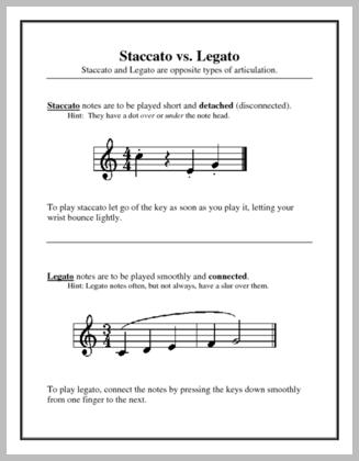 The Staccato Vs Legato Visual Aid Provides A Definition Symbols
