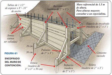 encofrado de muro de contencion aceros arequipa - Muros De Contencion