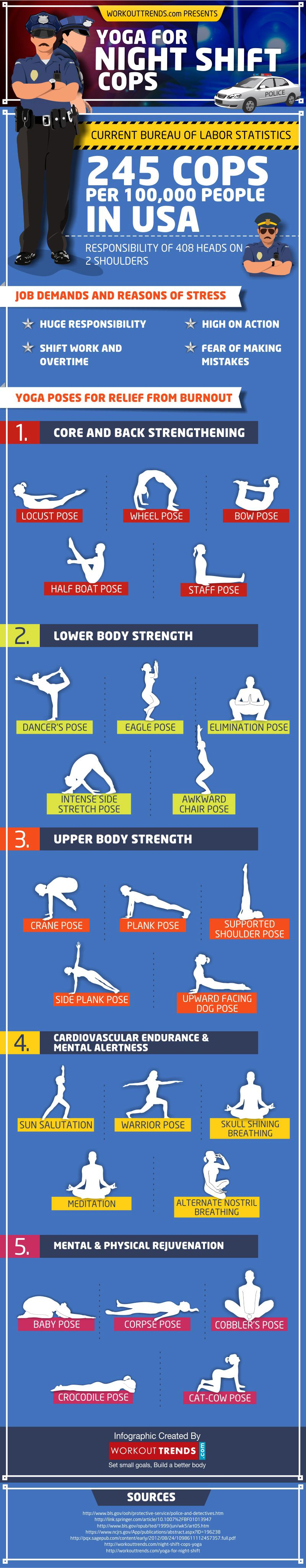 Are You A Police Officer You Should Read This Infographic Police Workout Yoga Infographic I Work Out