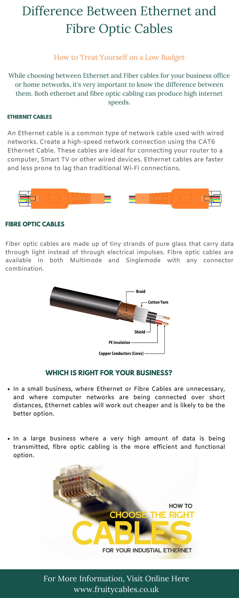 While choosing between and Fiber cables for your