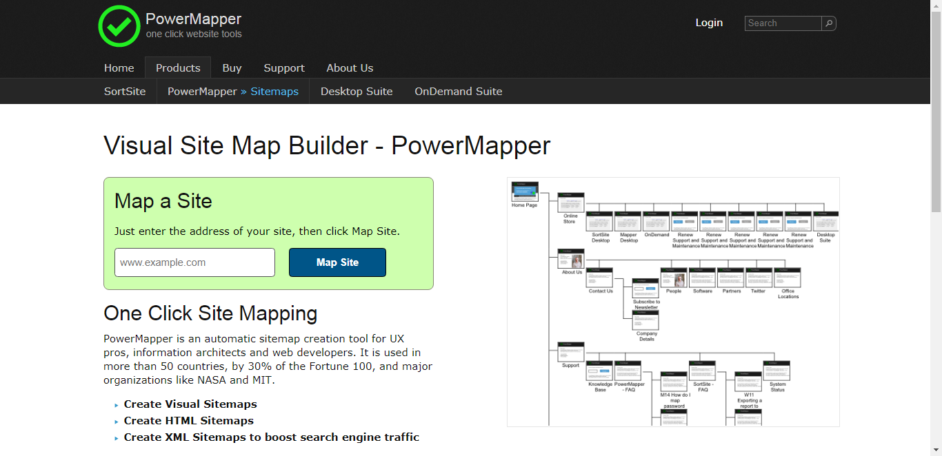 create visual sitemap from xml slimniyaseru