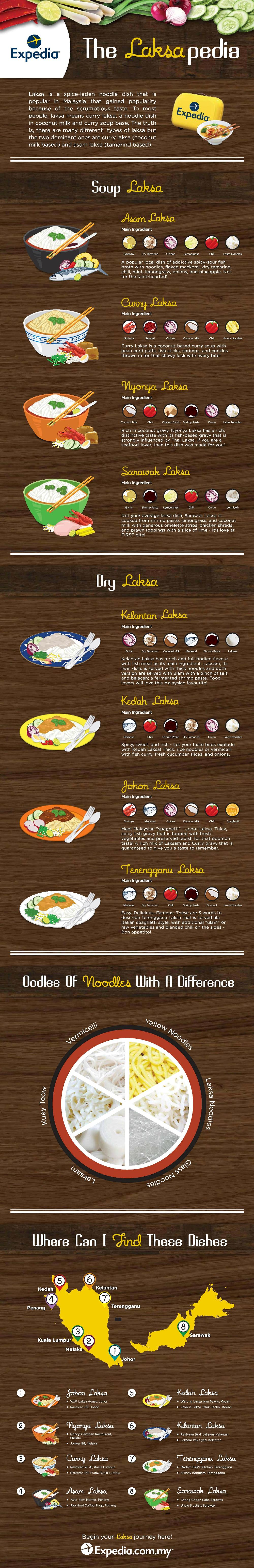Where To Get Laksa In Malaysia Malaysian Food Laksa Food Infographic