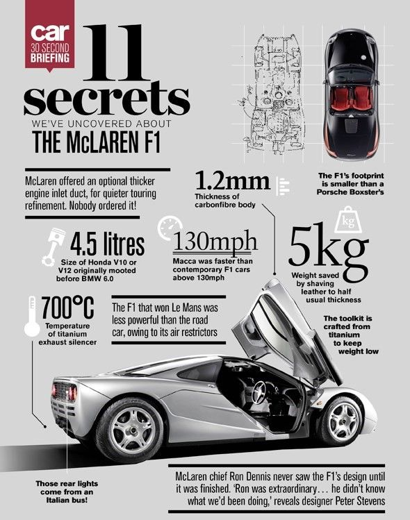 11 Facts about the legend  #cars #classic #vintage
