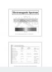 تحميل كتاب مقدمة بسيطة في التحليل الطيفي Spectroscopy Pdf كامل مجانا Personalized Items Receipt