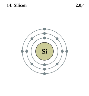 See The Electron Configuration Diagrams For Atoms Of The Elements Electron Configuration Atom Diagram Atomic Structure