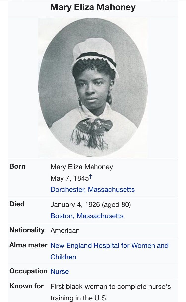 Pin by Lisa DuCre on Black History History heroes, Women
