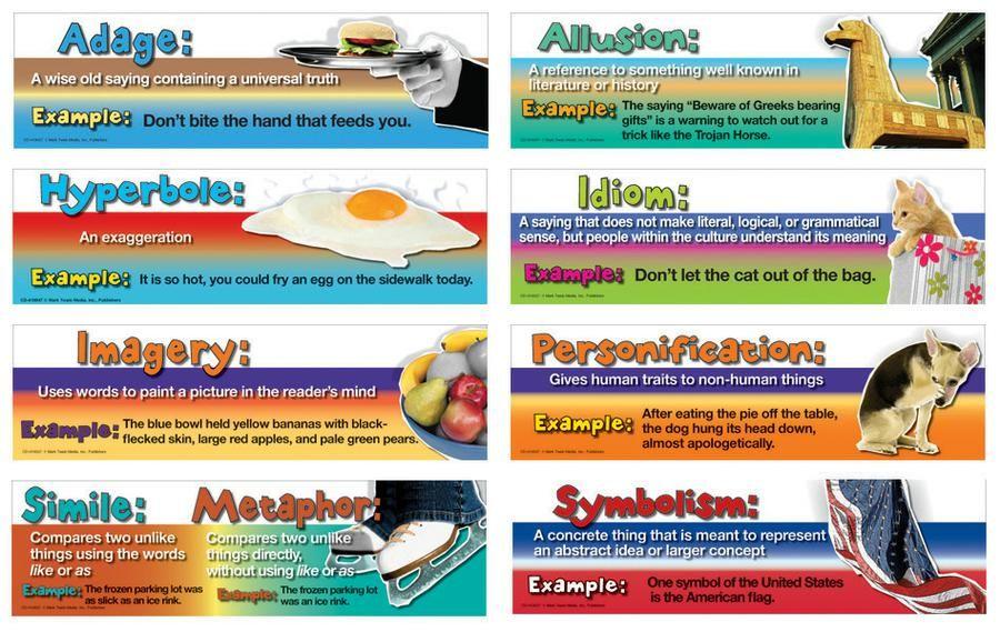 Figurative Language Mini Bulletin Board Set Educationschool Stuff