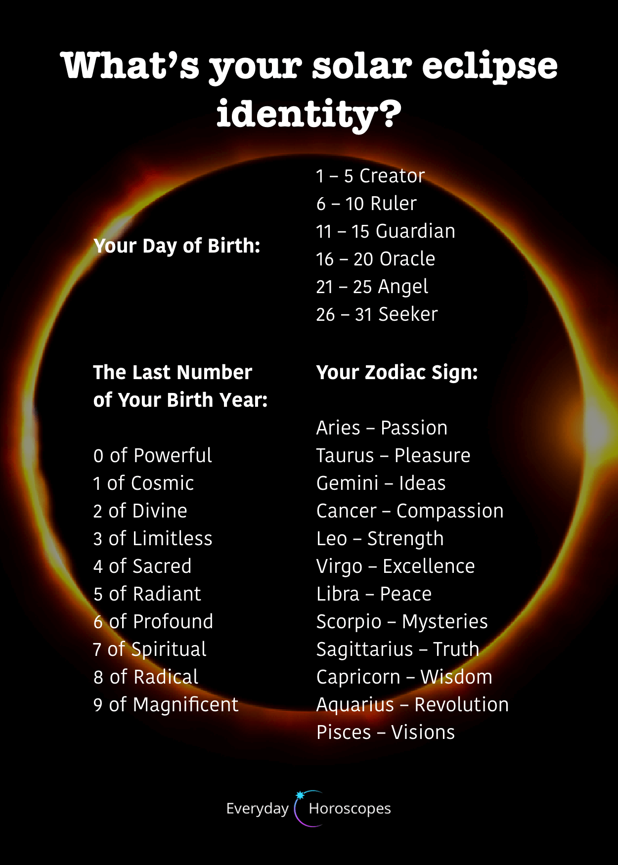 Pin on Aquarius