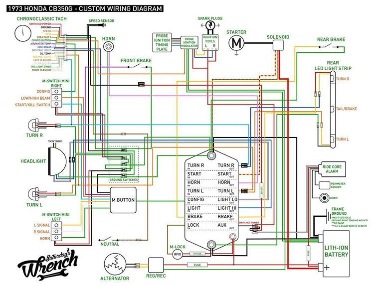 Saturdayswrench On Instagram This Is My Custom Wiring Diagram I Designed If You Re Interested In Having One Of These Beauties Diagram Wiring Diagram Honda