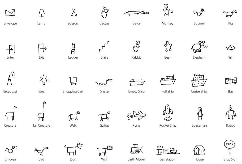 Doodle kit doodles doodle drawings sketch notes
