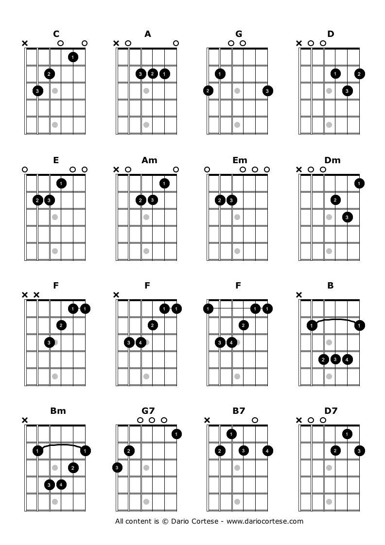 Basic Chords Guits Grooves In 2018 Pinterest Guitar Guitar