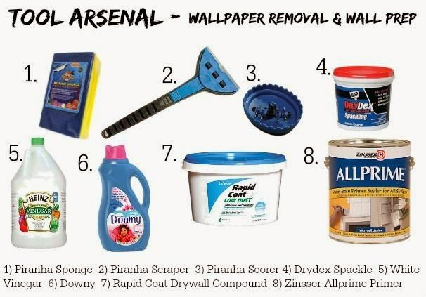 Wallpaper Removal Tool Arsenal Removable Wallpaper Bathroom Removable Wallpaper Bathroom Wallpaper