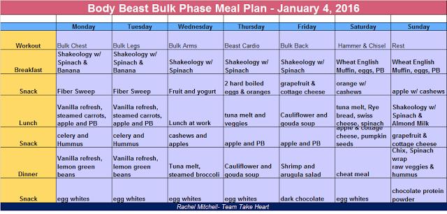 bulk diet plan beast
