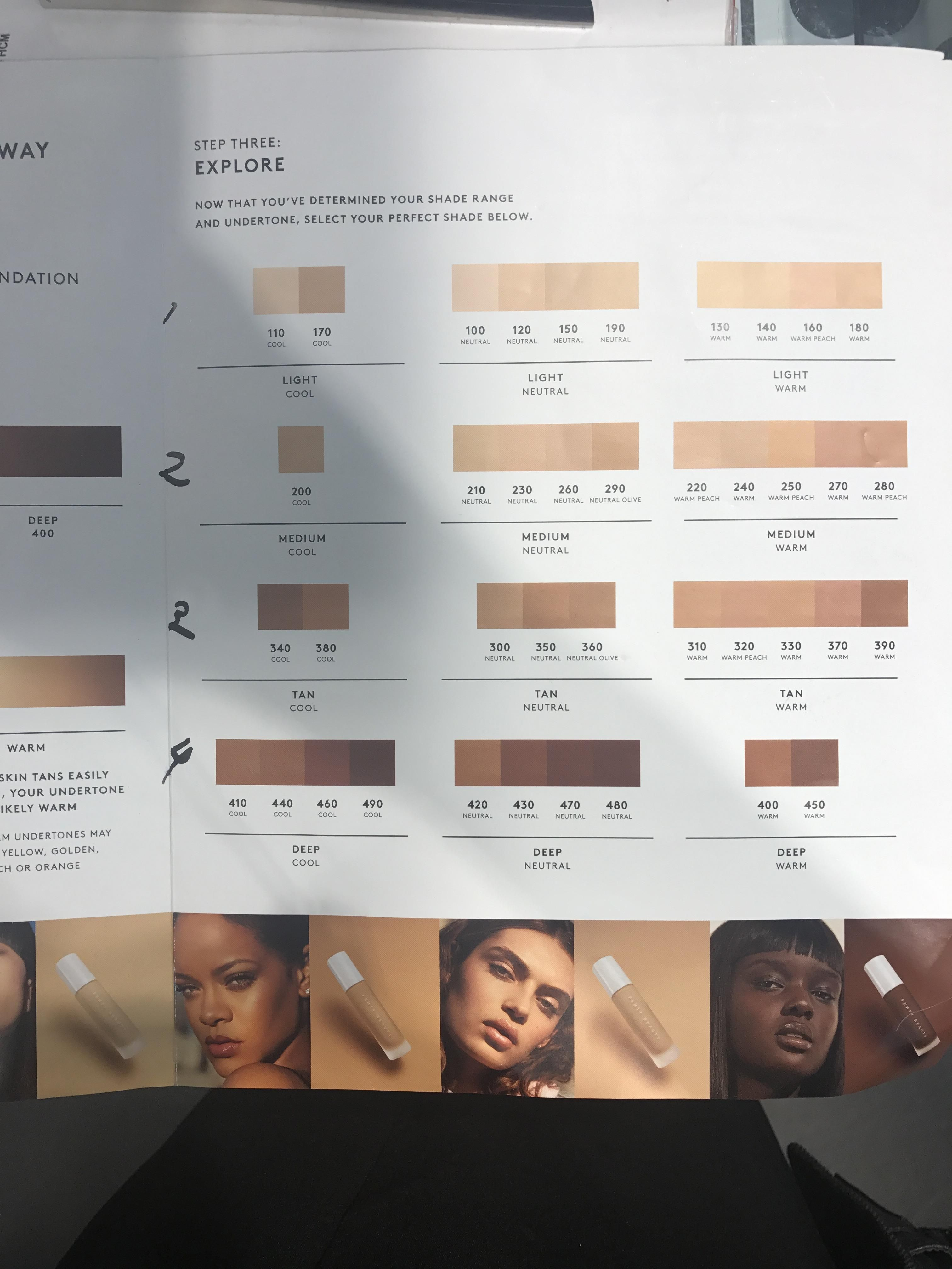 21fdaac1b98 Fenty Beauty foundation matching guide   Oily Skin Review