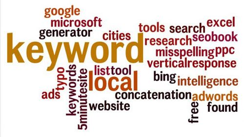 SEO Keyword Research – Top 6 Tools   Webs Teach