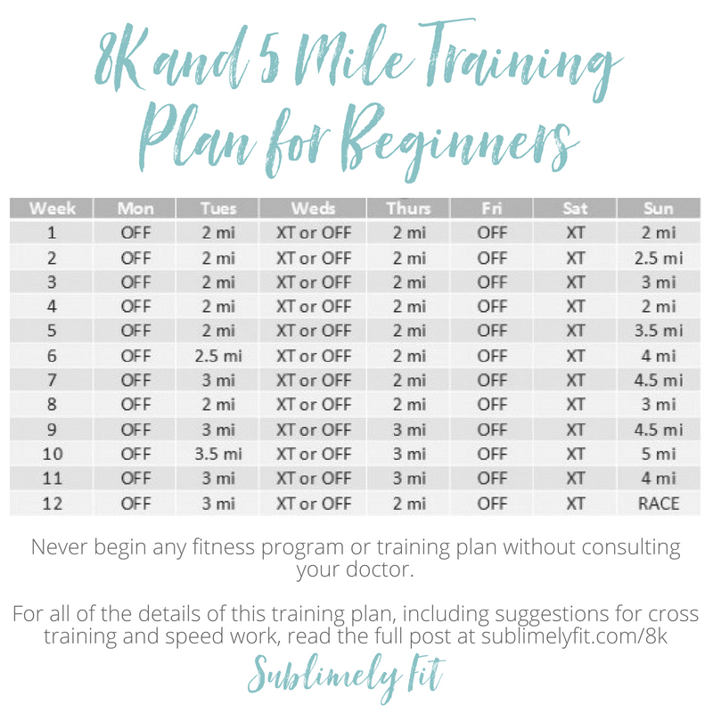 8K and 5 Mile Training Plan for Beginners Training plan