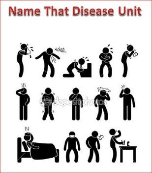 Name That Disease Unit Disease Non Communicable Disease Disease Symptoms