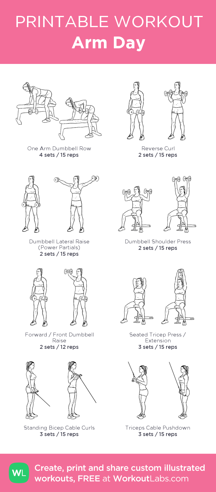 graphic relating to Printable Arm Workouts identified as Arm Working day: my customized printable exercise session by means of @WorkoutLabs In shape