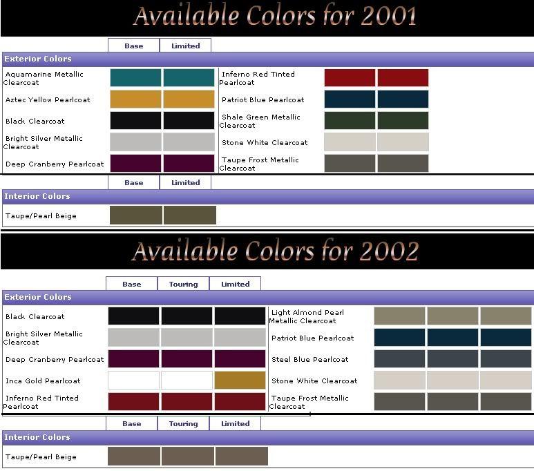 All Pt Cruiser Exterior Colors Form 2001 2009 Plus Paint Codes Forum
