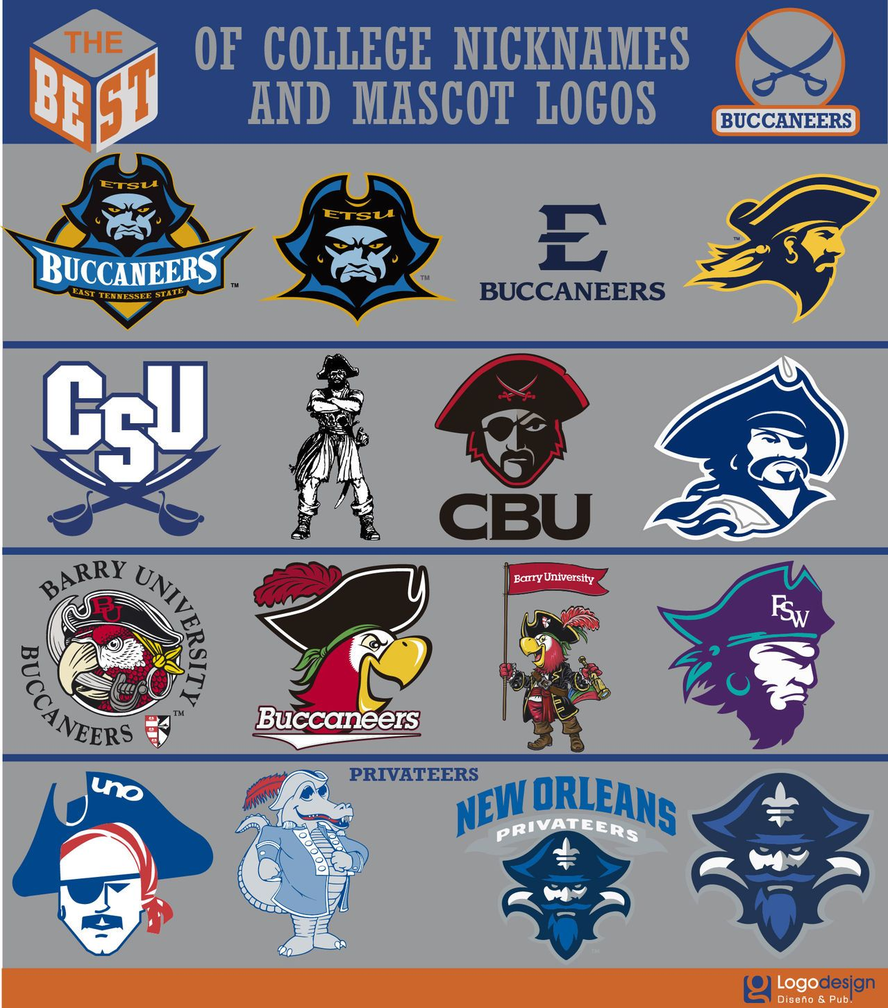 I D Like To See The Best Of College Spartan Logos Spartan Logo Sports Logo Design Sports Team Logos