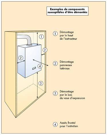 quelle chaudire gaz choisir nettoyage chaudiere gaz. Black Bedroom Furniture Sets. Home Design Ideas