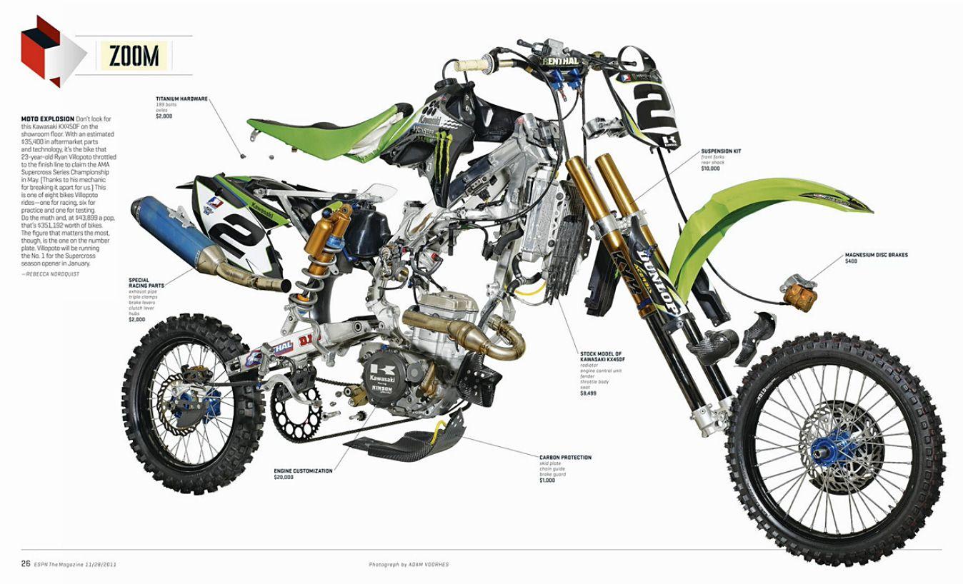 Kawasaki Explosion Motorcycles