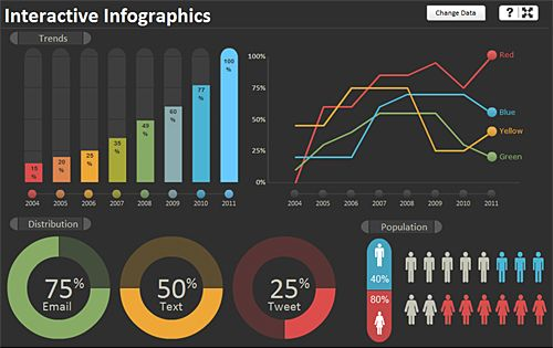 Learn how to create these 11 amazing dashboards Excel - excel dashboard template