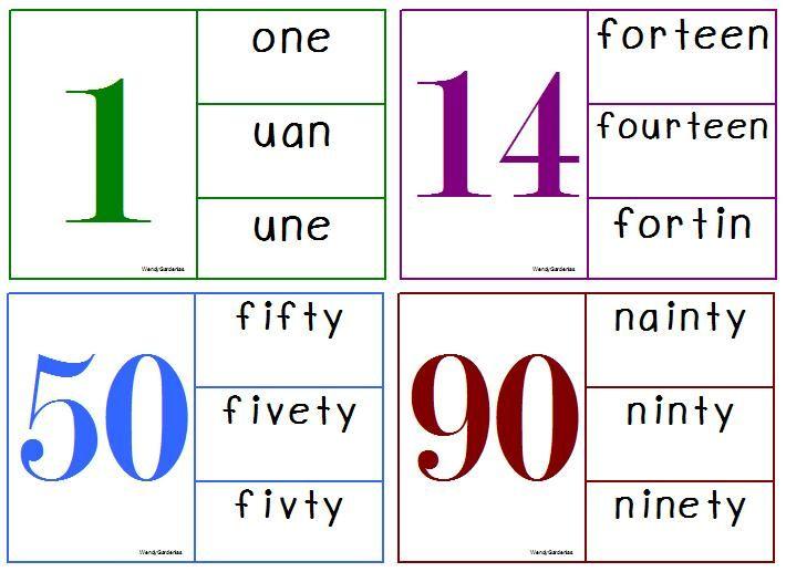 Spelling Numbers In English For Spanish Speakers How To Speak Spanish Spelling Math Worksheet