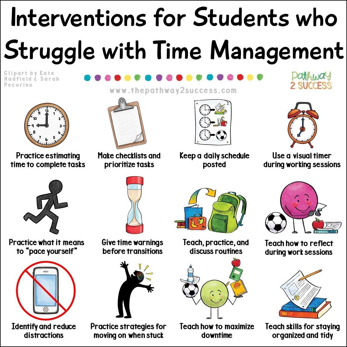Interventions For Executive Functioning Challenges Time