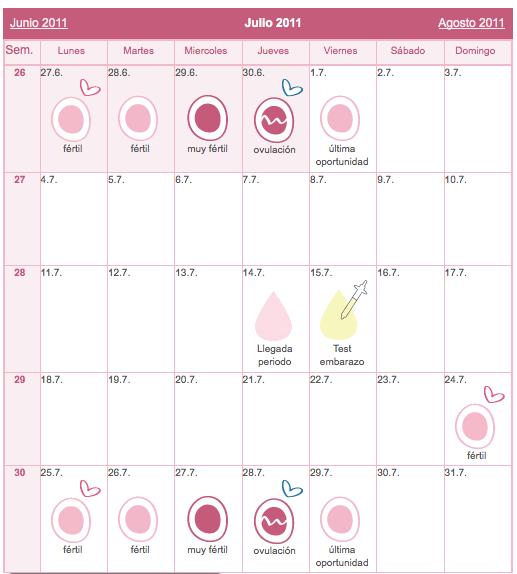 58ac50dc9 Calculadora de ovulación