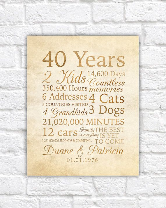 40 Year Wedding Anniversary Gift Ideas: 40 Year Anniversary, 40th Anniversary Gift For Parents