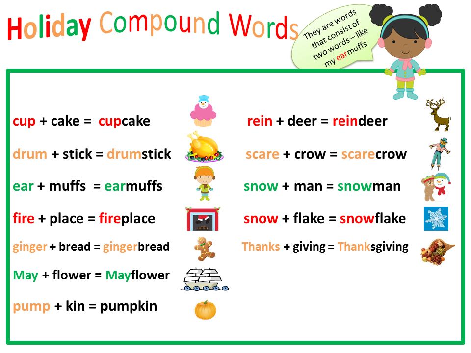 Two words that form to make one word compoundwords
