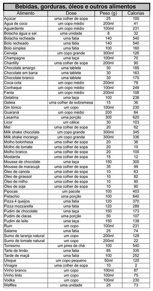 dieta calorica de 2000 calorias