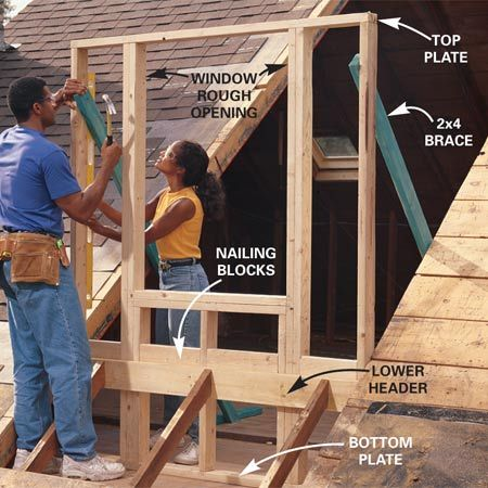 How to Frame a Gabled Dormer   House renovation ideas   Pinterest ...