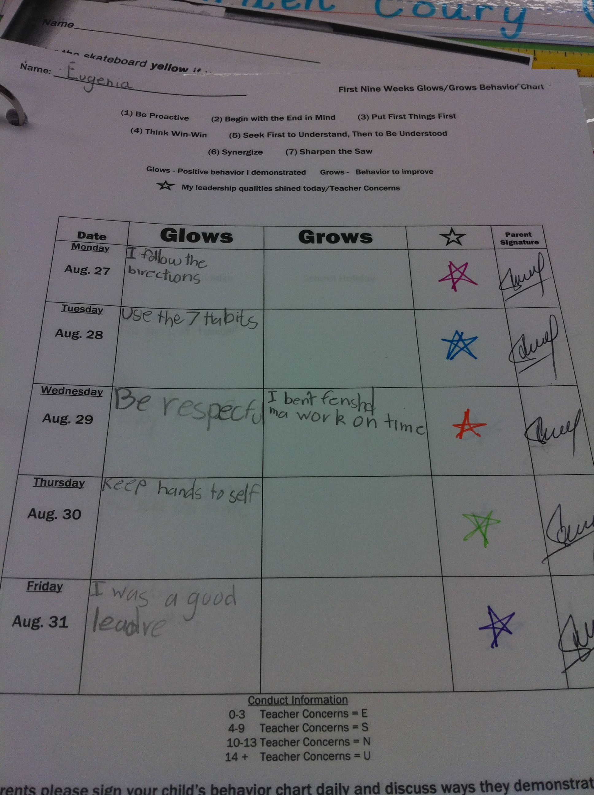 Stone oak 7 habits leadership notebook 2nd grade | 7 ...