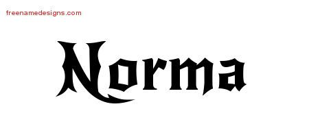 Image result for name norma