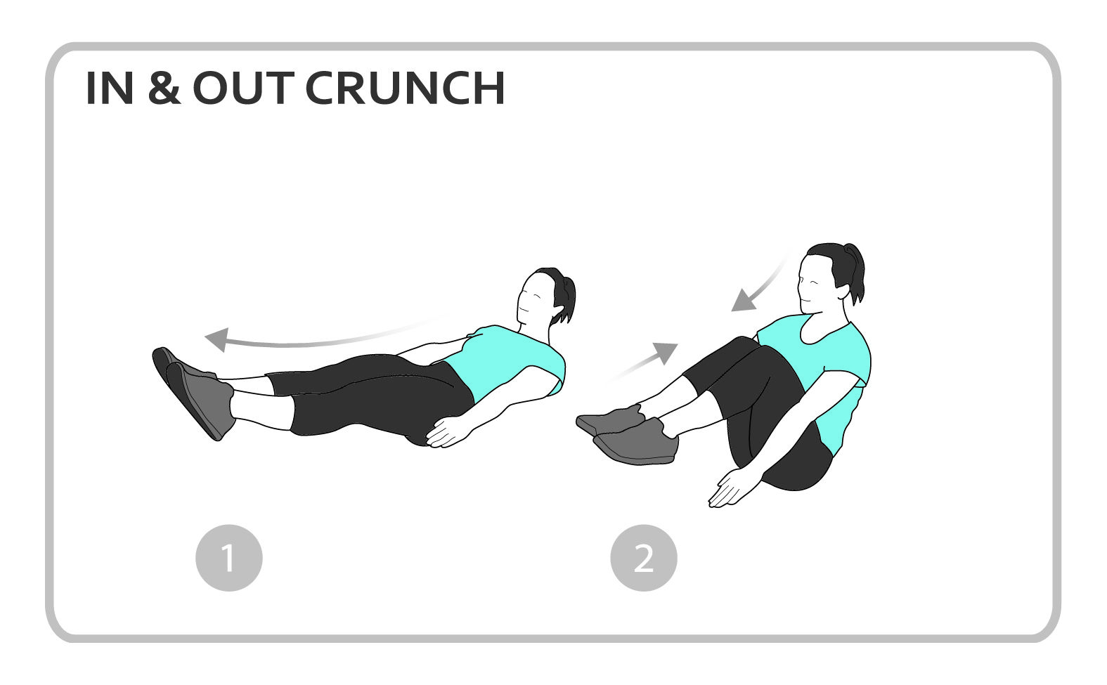 In Amp Out Crunch Exercise Diagram Core Personal Fitness