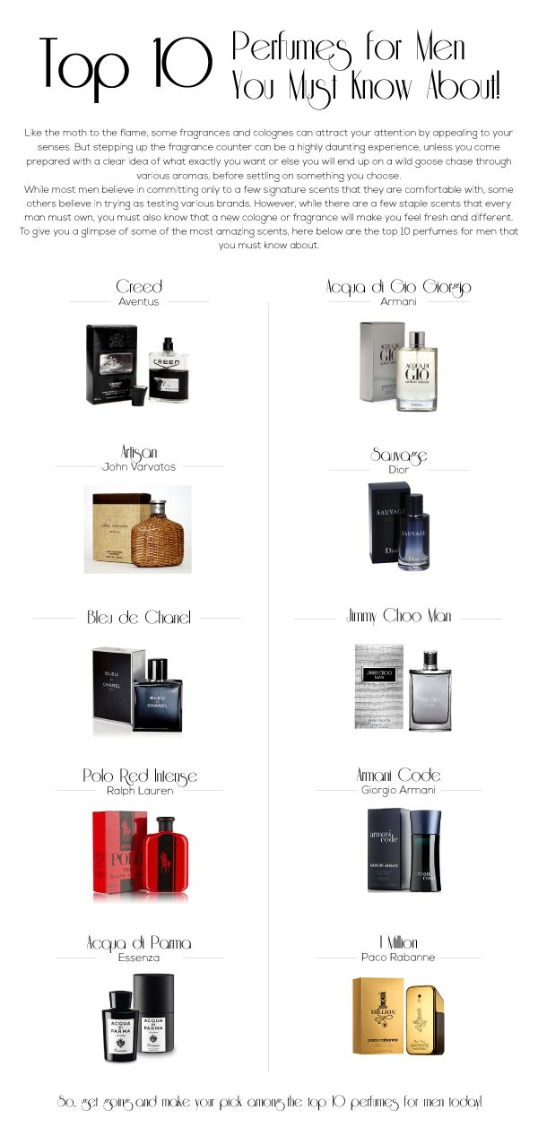 1a6d38c45 Check out the top 10 perfumes for men. A man with great aroma is just