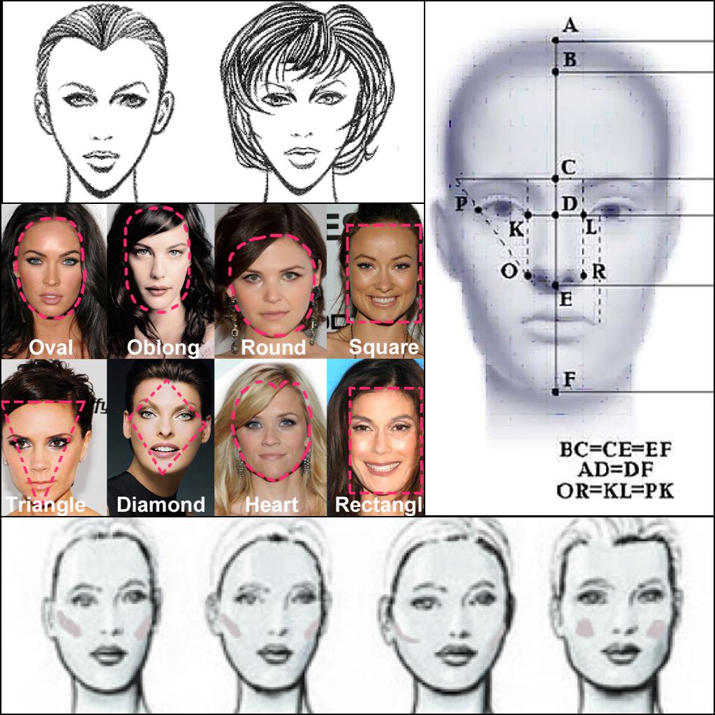Miraculous Julkkisnaisten Kasvojen Muotoja Aurinko Ja Silmaelasit Hairstyles For Women Draintrainus
