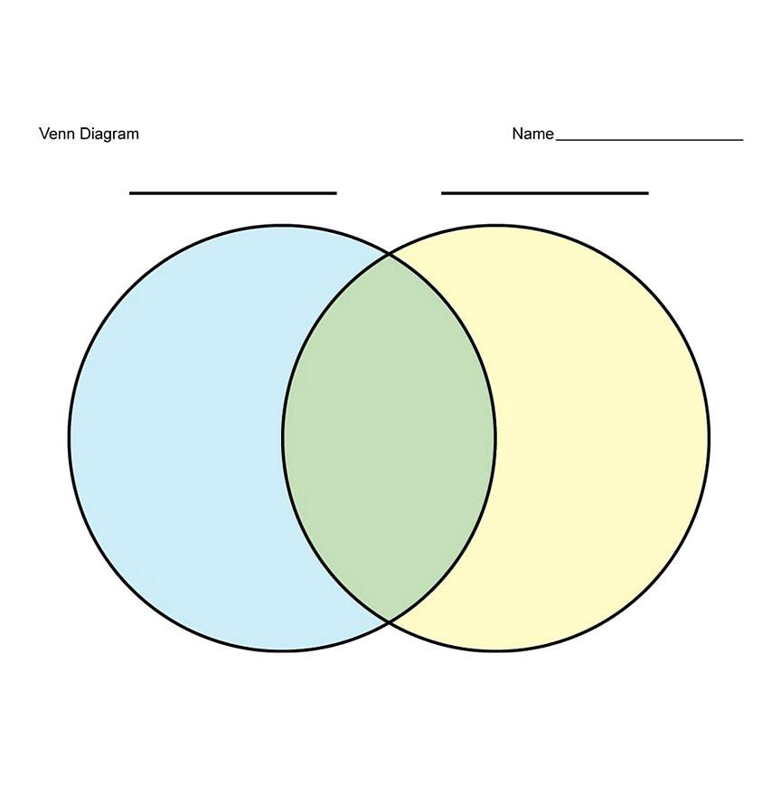 20+ Free Download Venn Diagram Template (With images ...