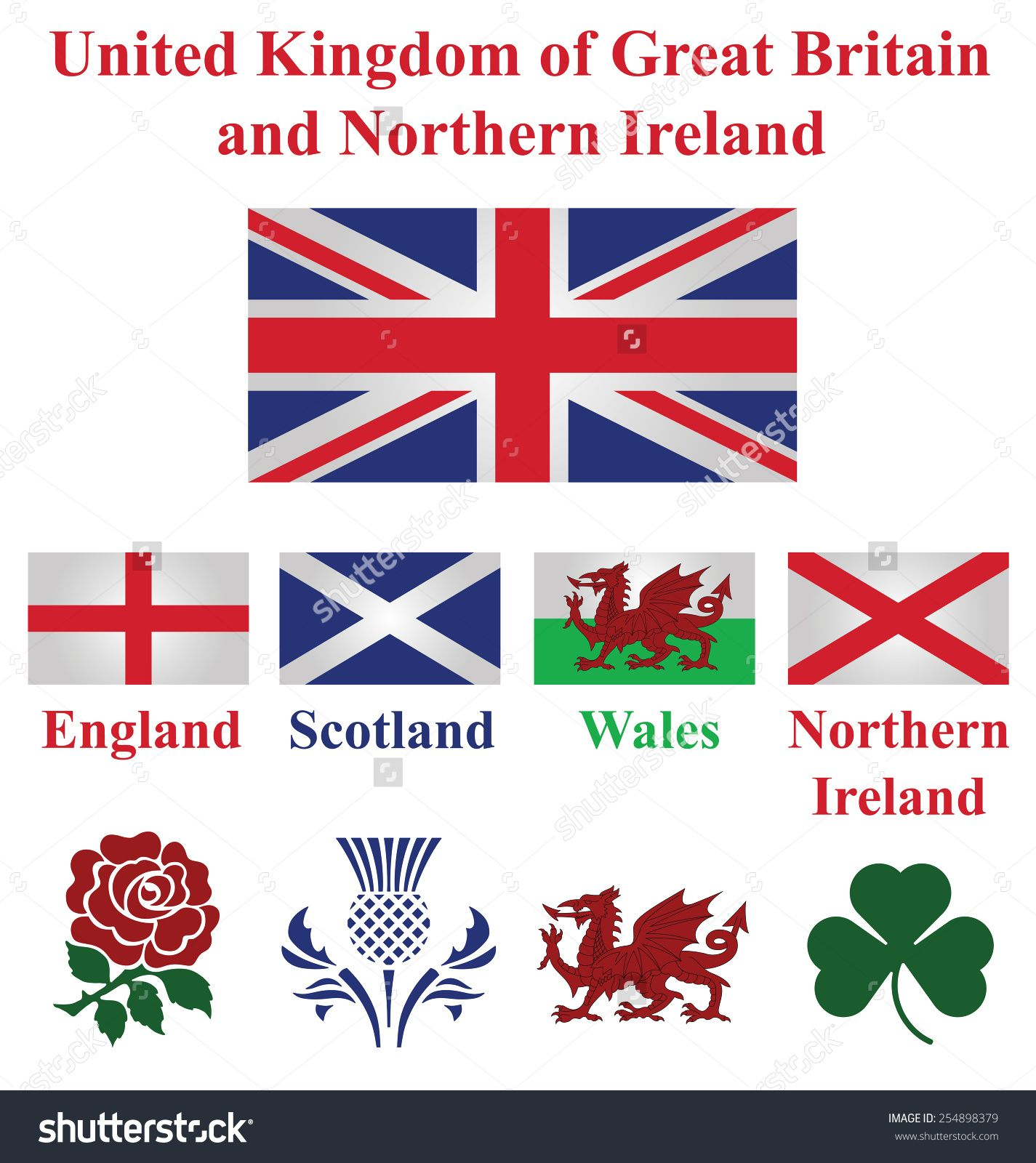Uk symbols tattoo pinterest symbols united kingdom collection of flags and national emblems of england scotland wales northern ireland isolated on buycottarizona Image collections