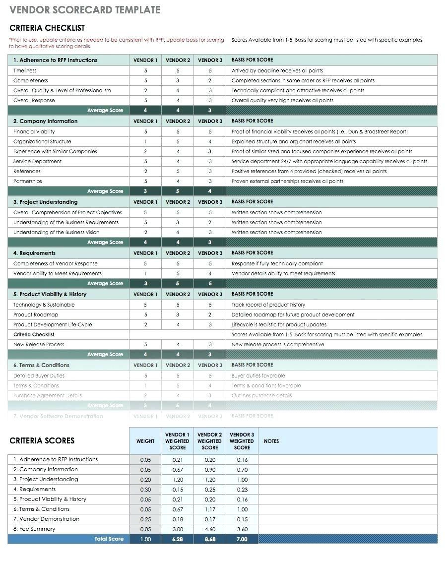 vendor evaluation scorecard template supplier free templates scorecards assessment 02 supplier. Black Bedroom Furniture Sets. Home Design Ideas