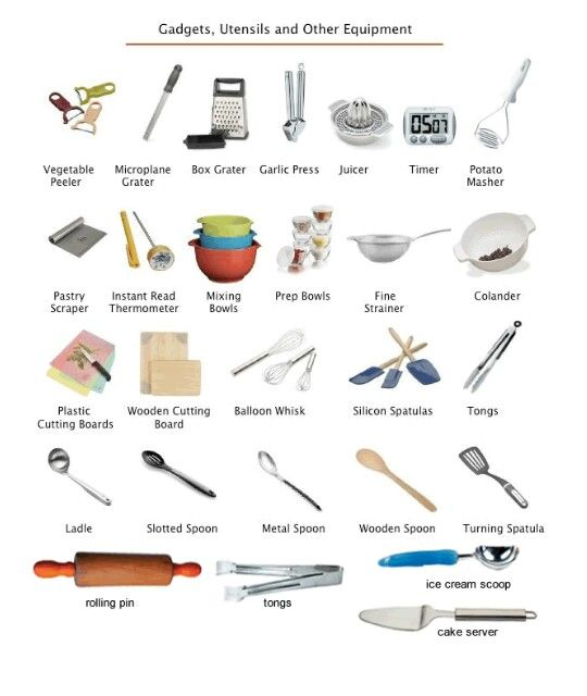 Essential Kitchen Utensils I Love Food Ingles