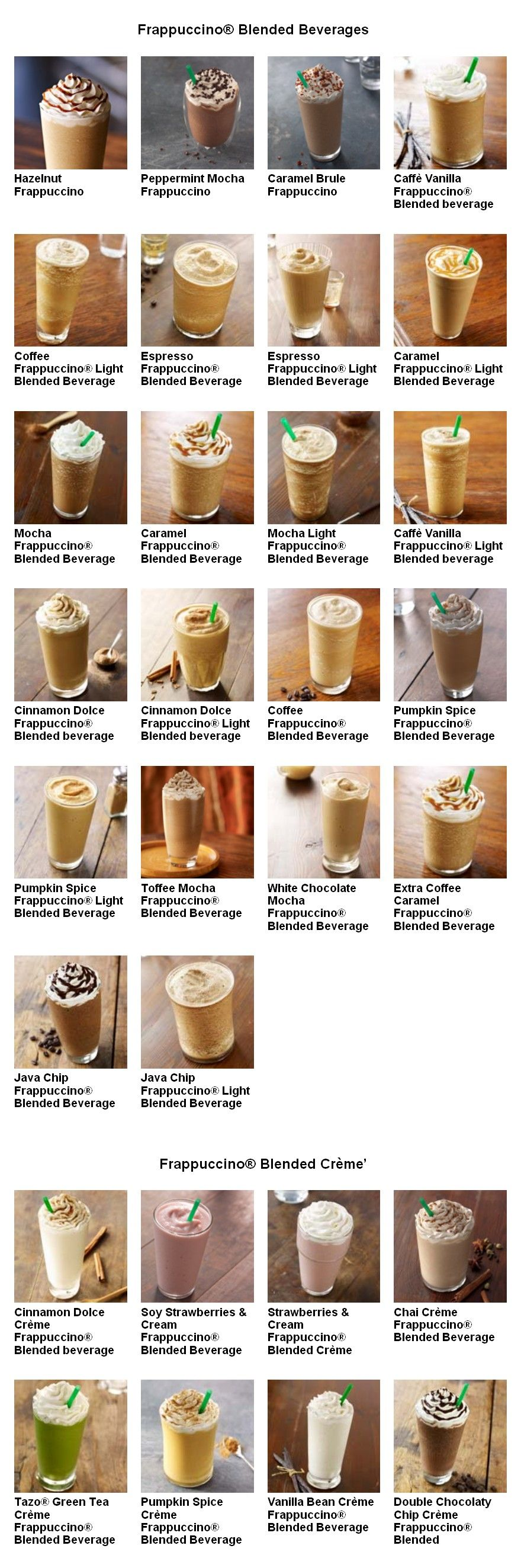 Starbucks Menu 3 In 2019 Starbucks Recipes Coffee