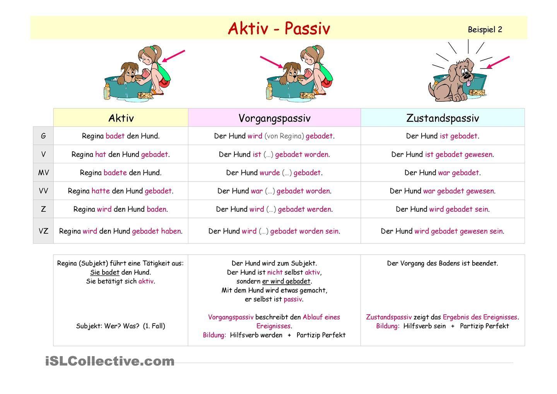 Pin von Małgorzata auf Deutsch lernen | Pinterest | Deutsch ...