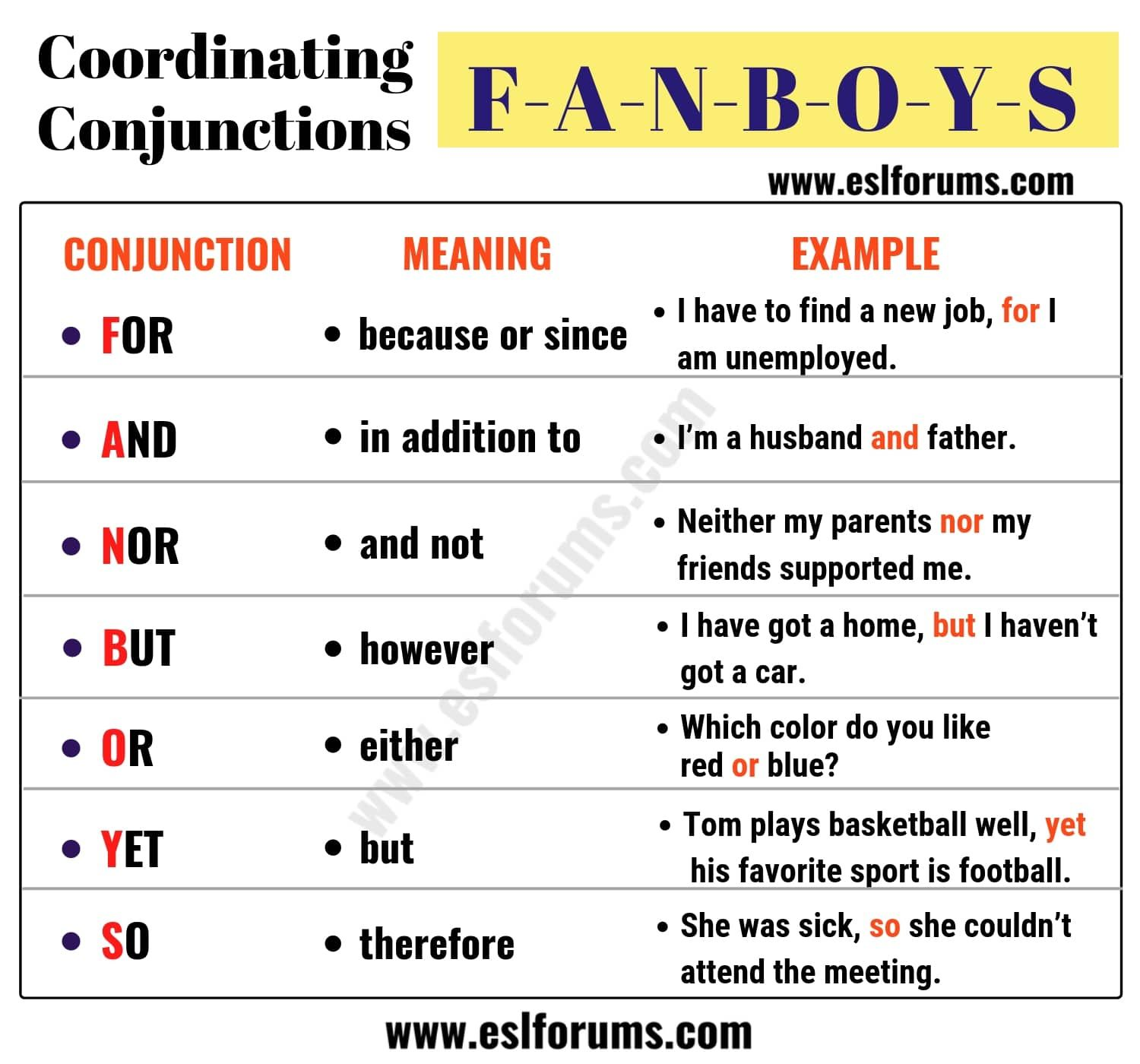 Conjunctions List Of Conjunctions In English With Useful