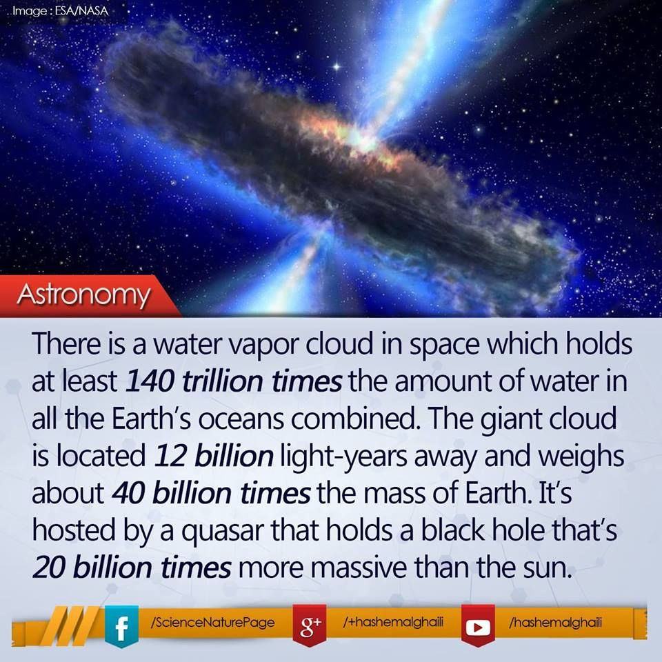 There Is A Water Vapor Clous In Space That Holds At Least 140