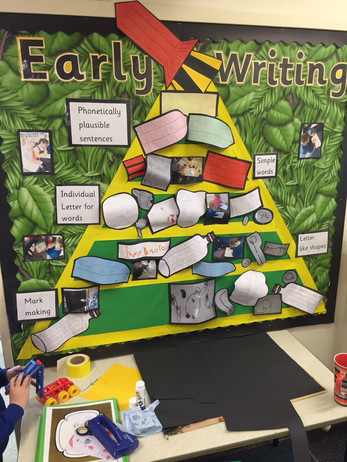 Pin By Natalie Harrison On My Eyfs Classroom