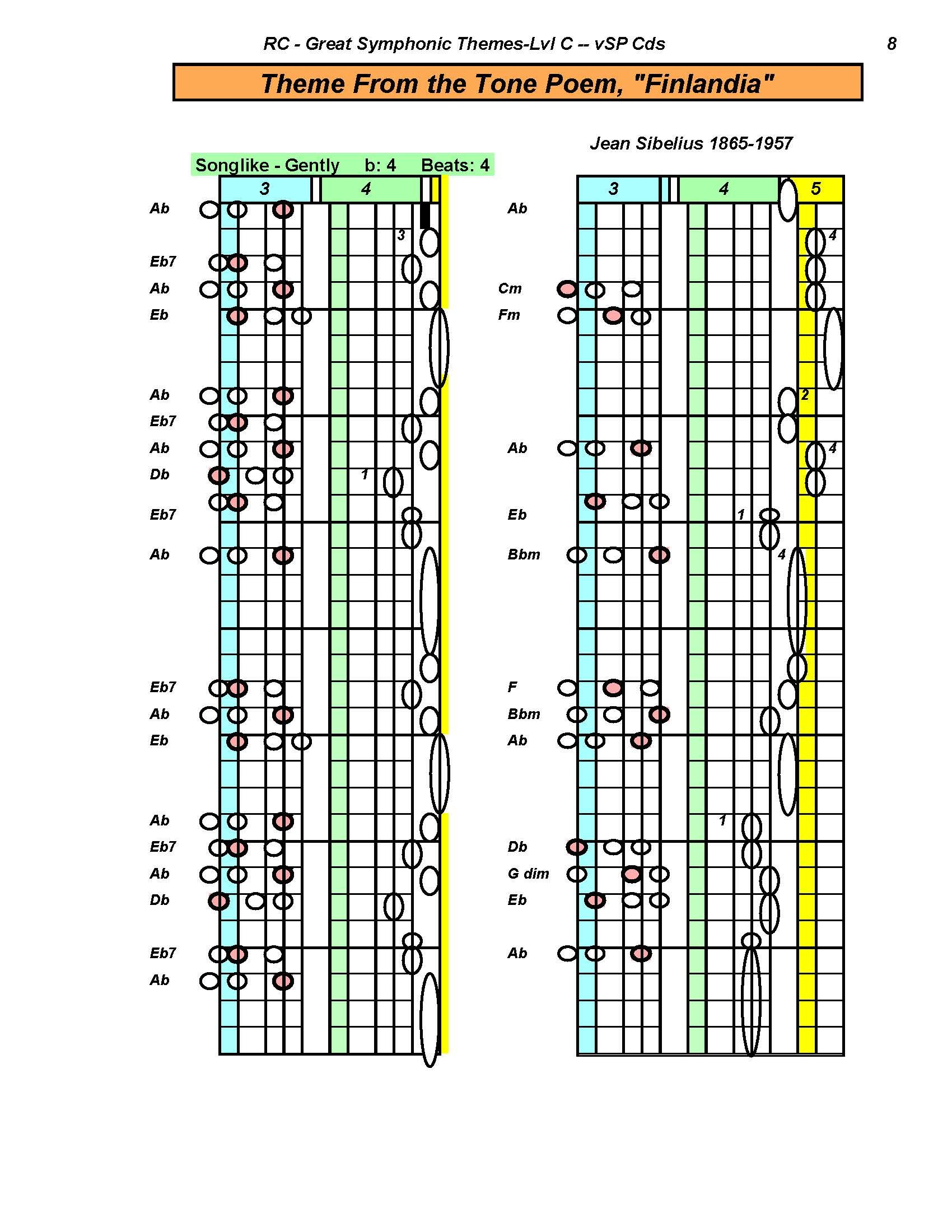 how to add guitar chords in sibelius 7